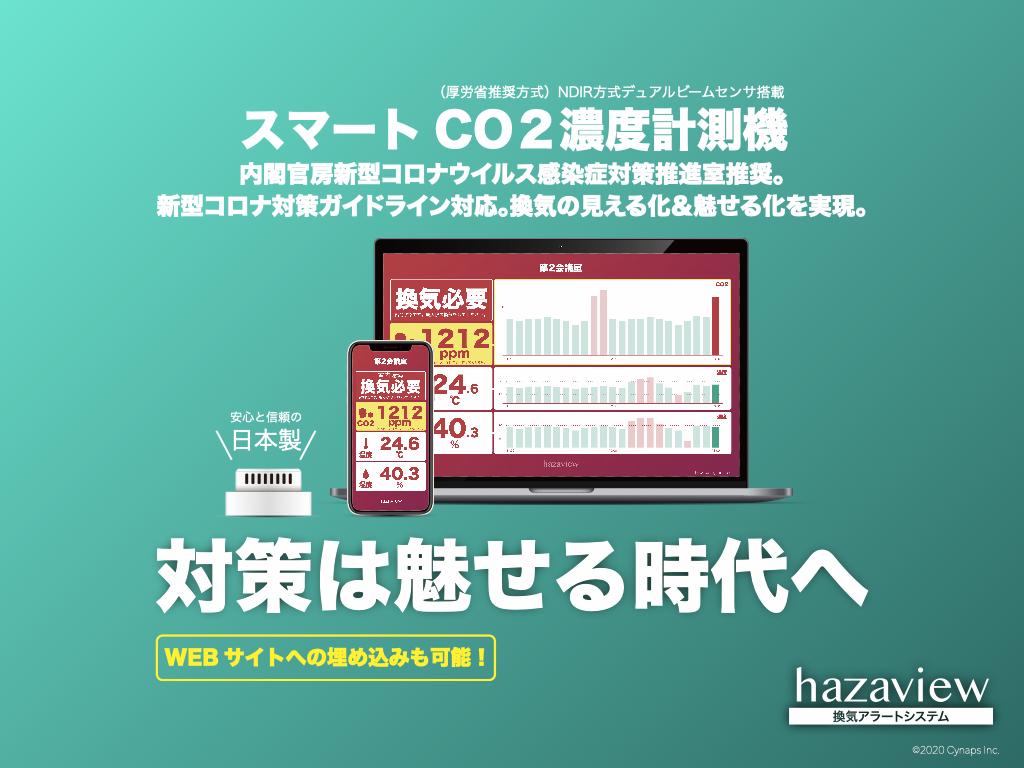 内閣官房新型コロナウイルス感染症対策推進室推奨の二酸化炭素濃度計hazaview。対策は魅せる時代へWebサイトへの埋め込みも可能!