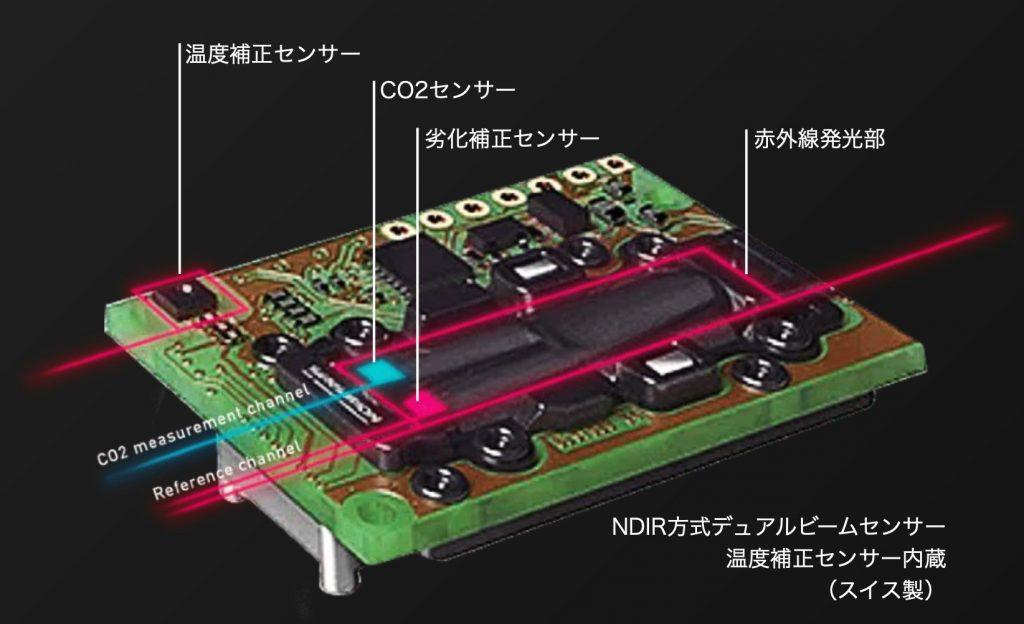 CO2センサーSCD30