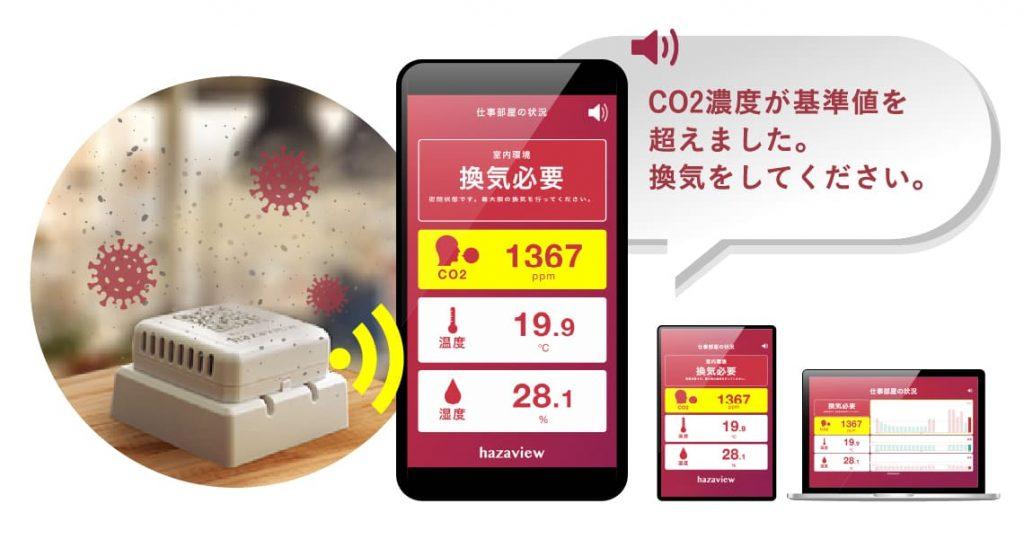 二酸化炭素濃度(CO2濃度)が基準値を超えたら音でお知らせします