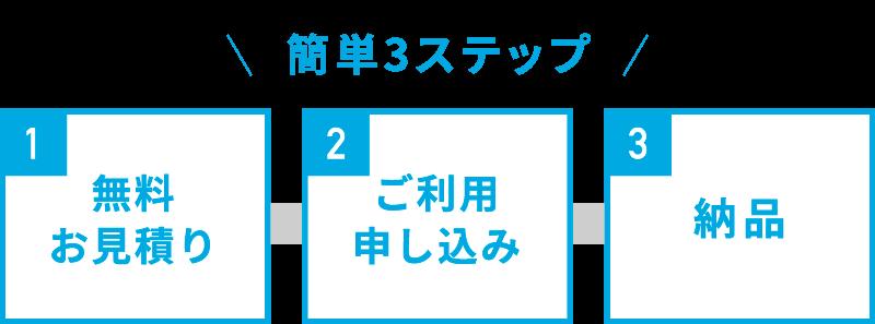 納品までの流れ簡単3ステップ