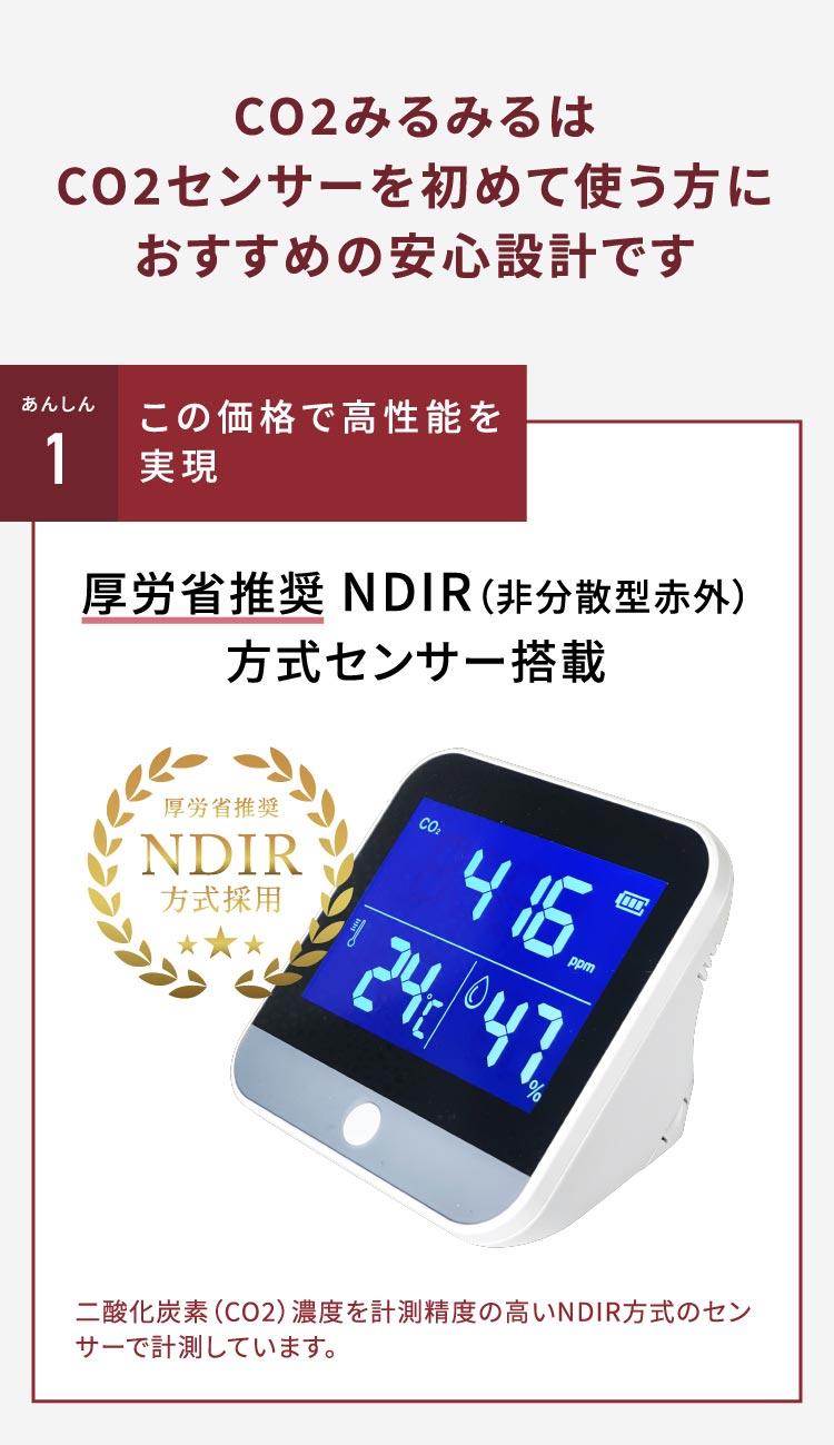 CO2みるみるはNDIR方式センサーを採用しています。